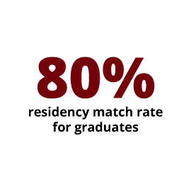 Infographic: 80% residency match rate for graduates